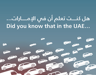 CO2 in the UAE