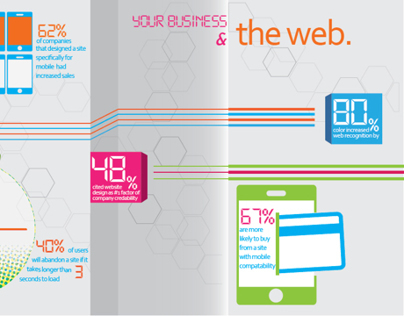 Your Business & the Web