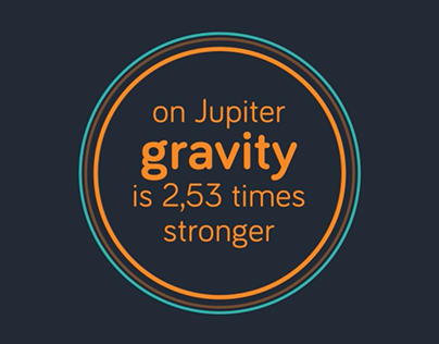 Think of Jupiter - Kinetic Typography Video Design