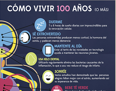 """Infograph (flow chart): """"How to reach 100 years old"""""""