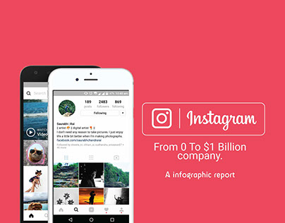 Instagram StartUp Success Report (Infographic)