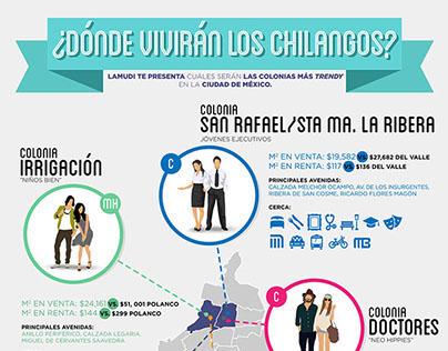 ¿Dónde vivirán los chilangos? - Infografía