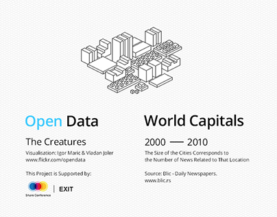OpenData — World Capitals