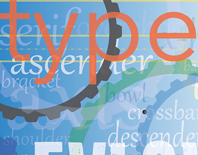 Typography Breakdown
