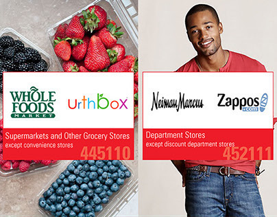 Brand Performance Audit: Supermarkets & Department St