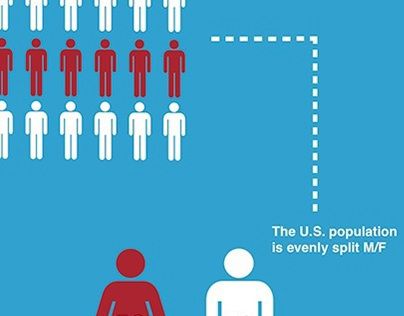 Infographic: Young Americans