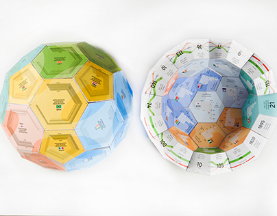 3D World Cup Dataviz Ball