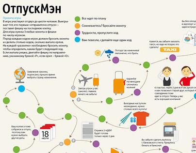 Svyaznoy Travel Game