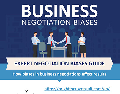 Infographic design for Business Negotiation
