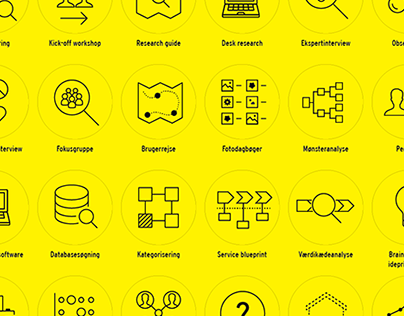 Methodology icons