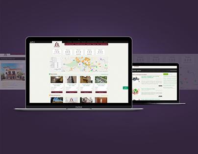 profiestete - real estate portal
