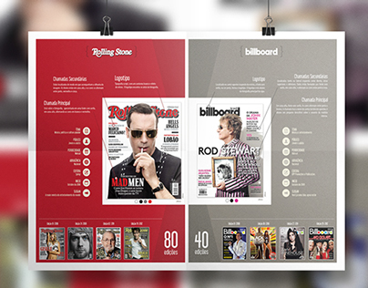 Rolling Stone x Billboard