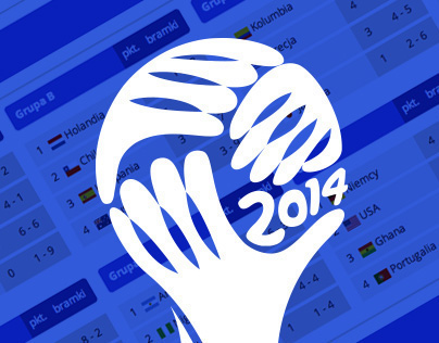 2014 FIFA World Cup - web site layout for Polskie Radio