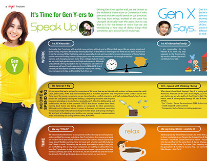 Speak Up! : Gen Y