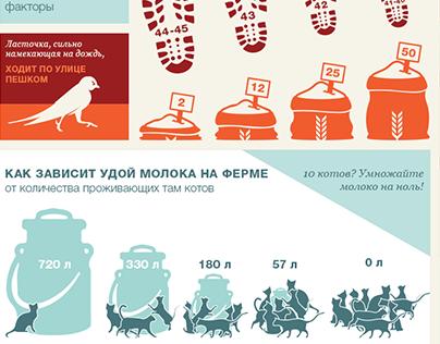 Agriculture of Ukraine