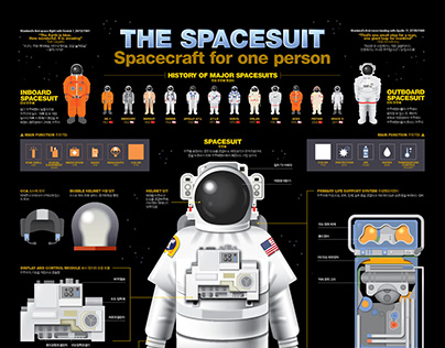 2020_08 THE SPACESUIT