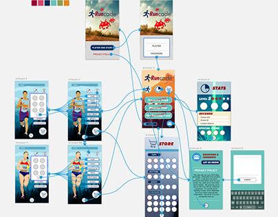 UX design for prospective Runner Gaming App.