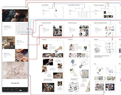 Connect, Design, Create.