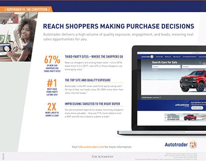 Sales Collateral: Autotrader