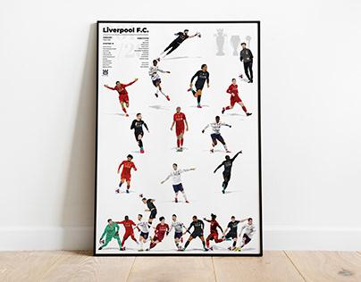 Liverpool 2019/20 x A2 Print.