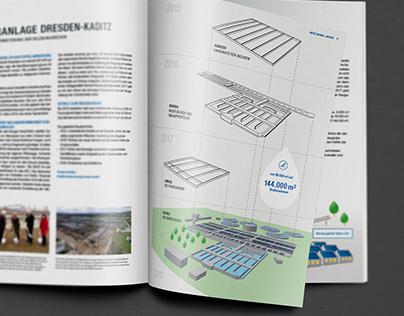 Infografics NetzWerk