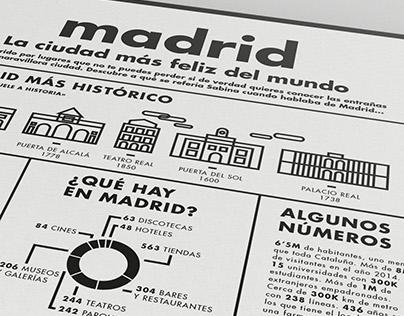 """Infographic. """"Madrid, la ciudad más feliz del mundo"""""""