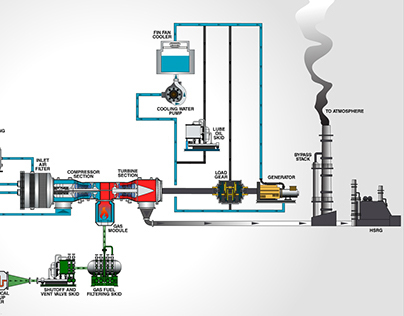 Turbine Process Flow Diagram Illustration