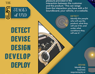 Infographic - User Experience Design