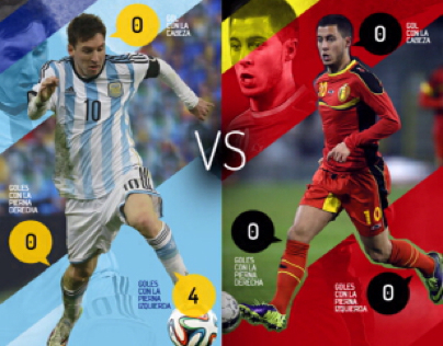 Estadísticas comparativas- Messi vs Hazard. Brasil 2014