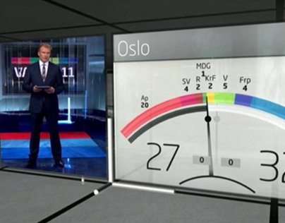 NRK - Valg 2011 - Norwegian Local Elections