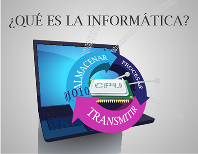 Infographic: What is Informatics?