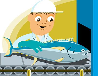 Tuna Canning Process Illustrations