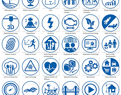 Learning System Icons