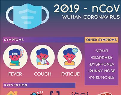 Corona Virus Informational Poster