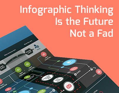 TITAN Infographics . Working @bitsapphire
