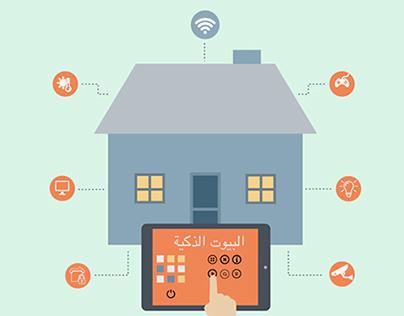 البيوت الذكية | Smart Homes