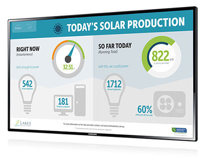 Solar Dashboard Designs