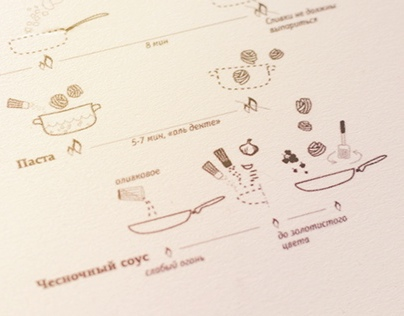 Recipes process visualization concept