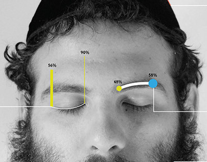 Infographics of statistics in Israel