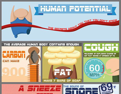 Infographic_Human Potential