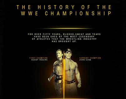 WWE Championship Infographic