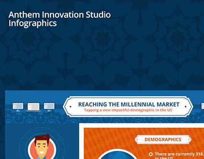 AIS Infographics