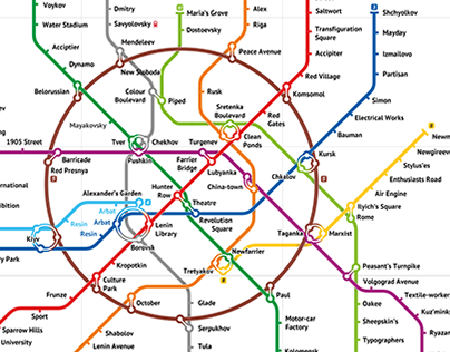 Moscow Metro Translation