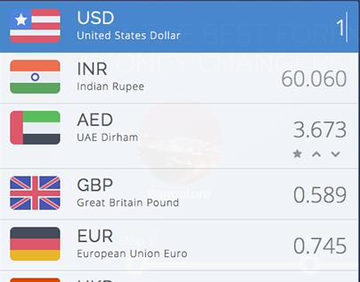 Cashkumar Currency Converter