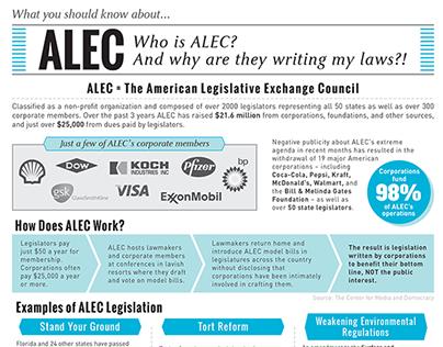 ALEC & Corporate Lobbying -  WeGotSoldOut.org