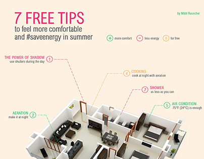 7 free tips to saveenergy in summer