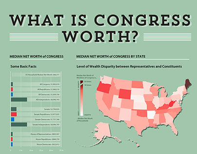 What is Congress Worth?