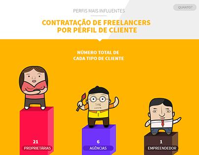 Quanto | Gerenciamento de Projetos para Freelancers