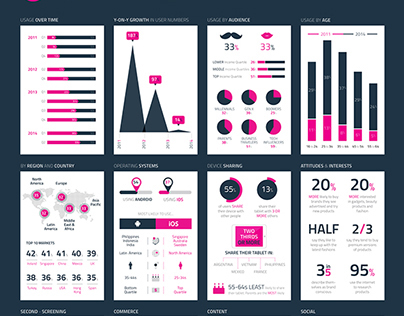 Tablet Users Infographics