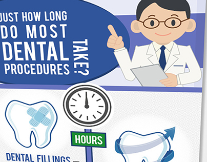 Just How Long Do Most Dental Procedures Take?